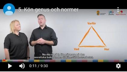 Skärmdump från webbutbildning i jämställdhetsintegrering. Visar en man och en kvinna.
